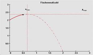 Achsensymmetrie Berechnen : schiffsrumpf ~ Themetempest.com Abrechnung