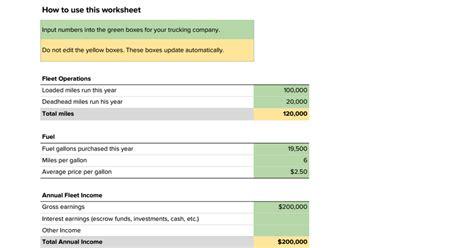 Cost-per-mile/profit-per-mile Spreadsheet