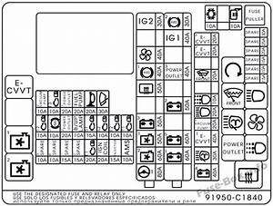 Fuse Box Diagram Hyundai Sonata  Lf  2014
