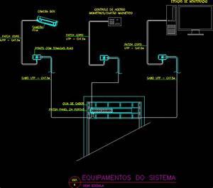 Ip Cctv Scheme -