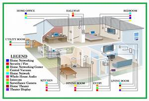 Image Result For How To Wire A House For Electricity