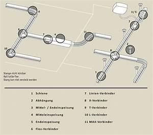 Paulmann U Rail : paulmann urail schienen system zubeh r verschiedene ~ Watch28wear.com Haus und Dekorationen