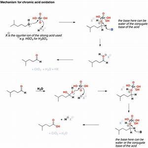 Oxidation By Chromic Acid