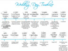 wedding reception timeline wedding day timeline weddingbee photo gallery