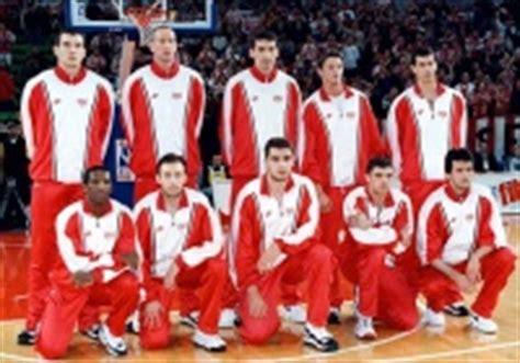 Olympiakos Bc Phantis