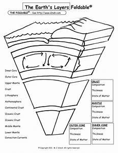 The Earth U0026 39 S Layers Foldable