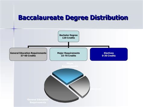 Ppt  Transfer Credit Evaluation Online Tutorial. Home Automation Service Ibm Rational Products. Custom Application Development Definition. United Air Frequent Flyer Plumbers Redmond Wa. Anti Aging Clinic San Francisco. University Of Virginia Lynchburg. Photoshop Classes In Los Angeles. Masters In Information Technology Online. Online Course Platform Trade Schools Maryland