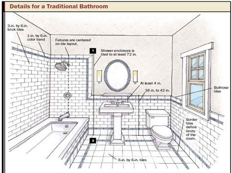 bathroom design tool gallery for gt bathroom outline
