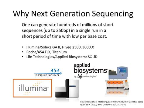 Introduction To Next Generation Sequencing (NGS) Data ...