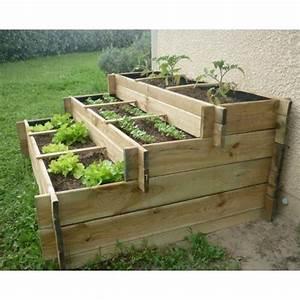 Carre De Jardin Potager : carre potager etage ~ Premium-room.com Idées de Décoration
