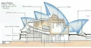 simple floor plans ad classics sydney opera house jørn utzon archdaily