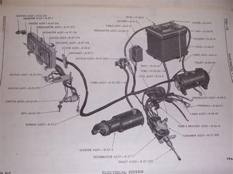 dodge wm    truck starter wiring hot rod