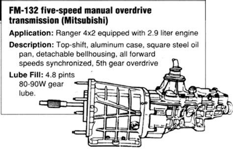 ford ranger manual transmissions   ranger station