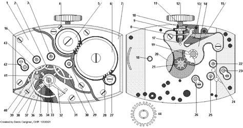 Watch Movement Parts Diagram