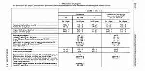 Comment Savoir Si Un Véhicule Est Gagé Sans Carte Grise : plaques d 39 immatriculation foire aux questions ~ Medecine-chirurgie-esthetiques.com Avis de Voitures