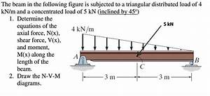 35 Triangular Distributed Load Shear And Moment Diagram