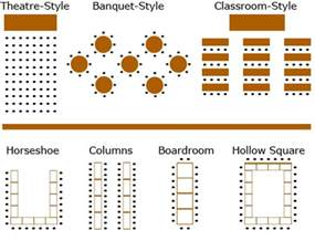 tablecloth rentals meeting room setup styles search banquet room