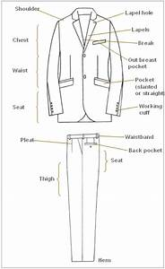 What Are The Different Parts Of A Formal Dress Suit