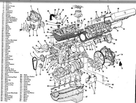 Complete Engine Diagram Engines Transmissions