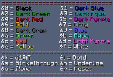 minecraft color ids bukkit color codes minecraft