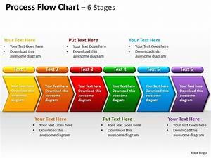 Process Flow Diagram Presentation