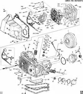 similiar buick century transmission diagram keywords wiring diagram buick rendezvous get image about wiring diagram