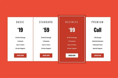 unique pricing table examples  wordpress  elementor