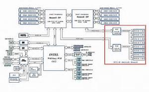 Asrock Ep2c612d16fm  Intel C612 And Ddr4  Server