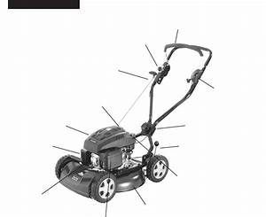 Page 3 Of Mountfield Lawn Mower 291502148  Bq User Guide