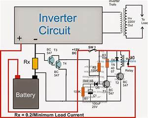No Load Detection Shut Down For Inverters