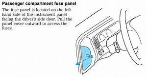 Fuse Box Diagram 2001 Ford Ranger Pick Up
