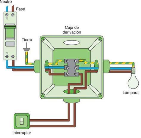 circuito electrico de una casa taringa