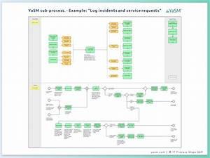 Diagram  Process Flow Diagram Visio Example
