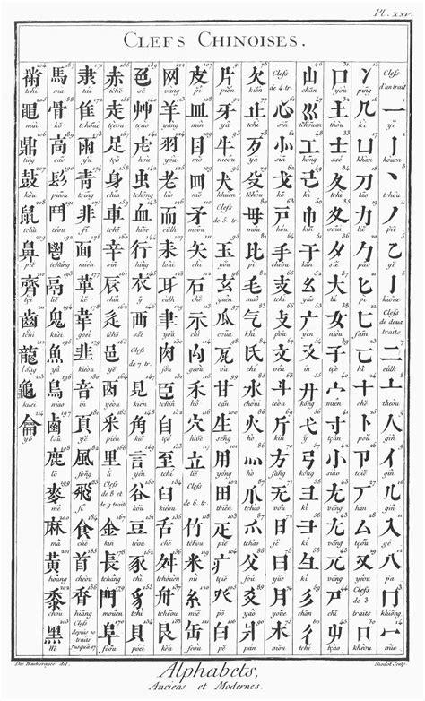 alphabet alphabet chinoise pour tatouage tattoo