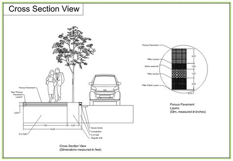 sidewalk dimensions material assembly details public use of private space