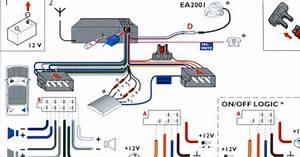 Schema Electrique Clio 1