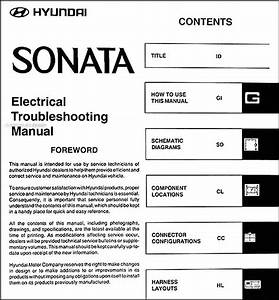 6 Best Images Of 2005 Hyundai Sonata Fuse Box Diagram