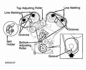 1995 Saab 900 Serpentine Belt Routing And Timing Belt Diagrams