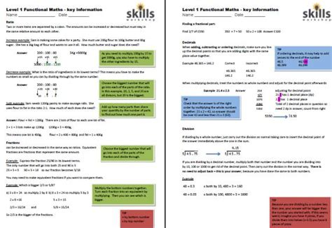 l1 functional maths key info for revision skills workshop