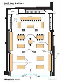 Spectacular Shop Design Plans by Best 25 Store Layout Ideas On Clothing Store