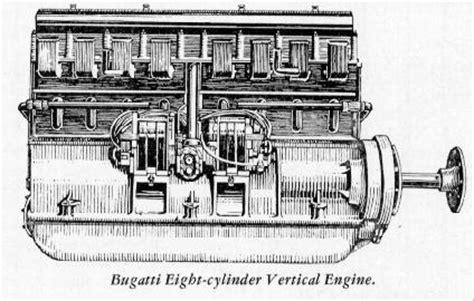 bugatti jet engine the bugatti revue bugatti aircraft engines