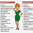 Just a few of the COUNTLESS symptoms of #hypothyroidism ...