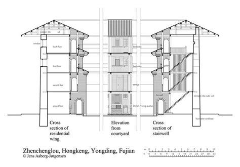 walls  rooms   hakka tulou community housing