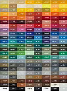 Powder Coating Colors Indy Powder Coating