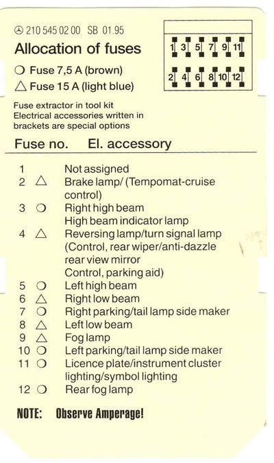 Help With Fuse Location Sheet Mercedes Benz Forum
