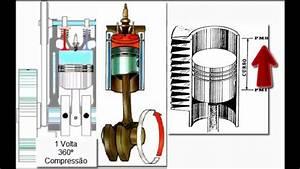 Otto De : motores ciclo otto 4 tempo como funciona o motor ciclo ~ Watch28wear.com Haus und Dekorationen