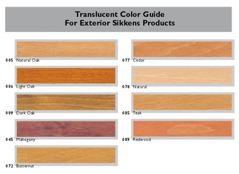 Sikkens Deck Stain Colors by Sikkens Srd Re Reduced Emission In Sikkens Exterior At