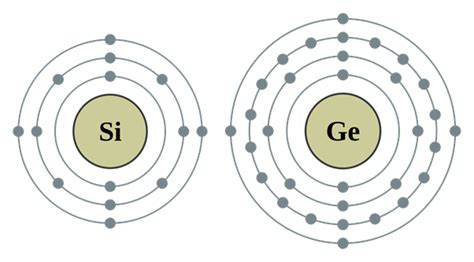 si ge b b pivotant 2 1 반도체의 정의 네이버 블로그