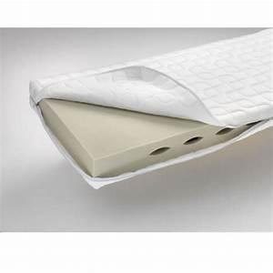 Matratze 80 X 40 : froli mobil comfort matratze 80 x 190 cm h rtegrad 2 ~ Watch28wear.com Haus und Dekorationen