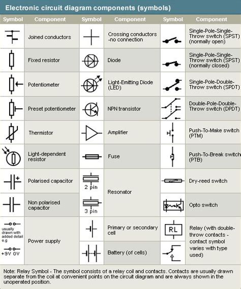 Schematic Symbols Electrical Circuit